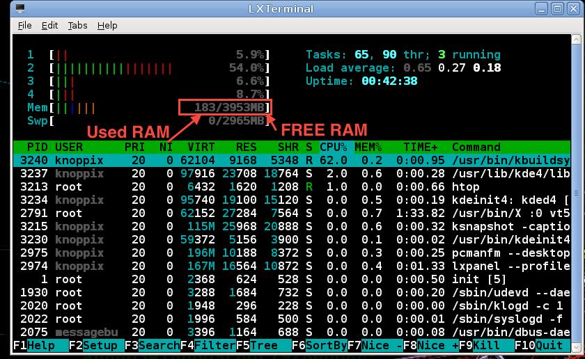 knoppix 7.2 ram usage
