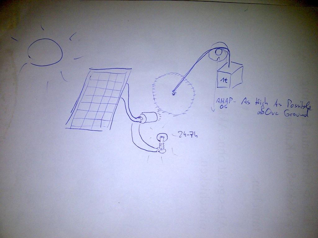 primitivster energie speicher als lageenergie speichern. Black Bedroom Furniture Sets. Home Design Ideas