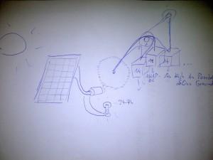 energy_storage_lageenergie_mechanisch_img-20131211-00064