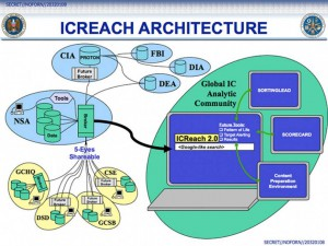 ICReach2.0 NSA's Google Search Engine
