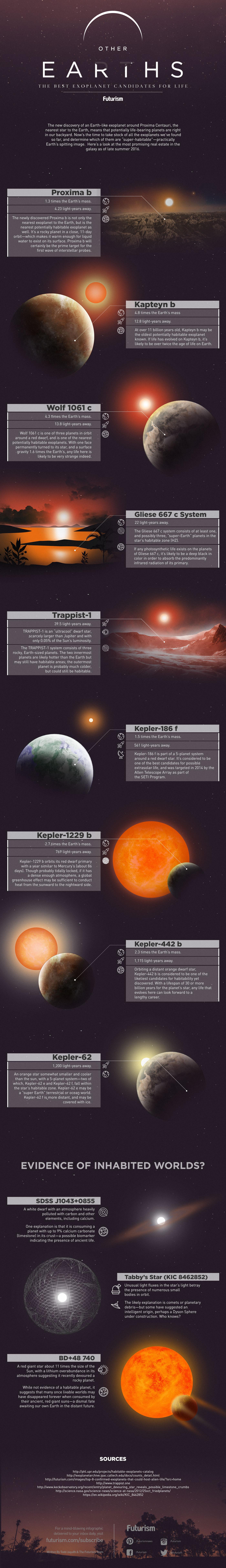 other-earths-v3