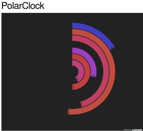 polar clock svg