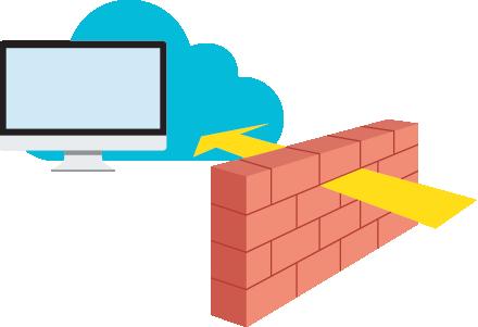 CentOS7 uninstall nftables install iptables